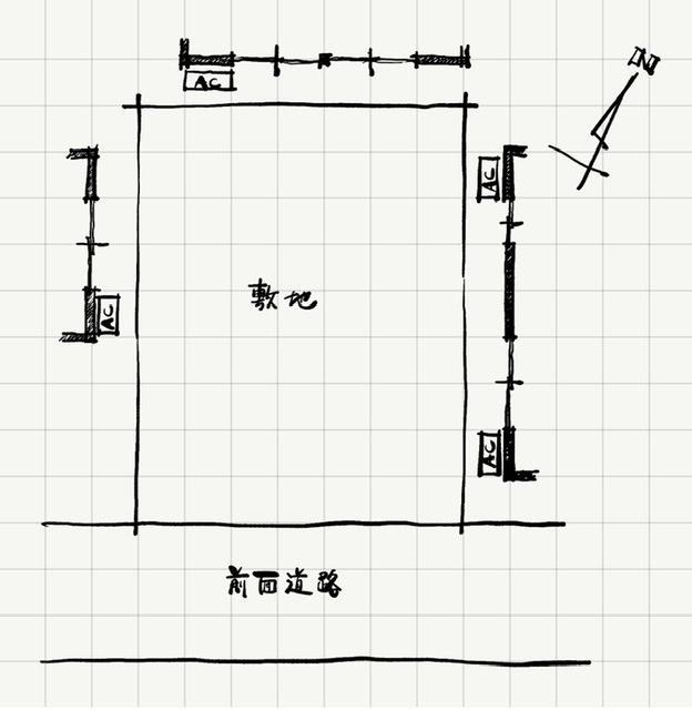 敷地調査の例